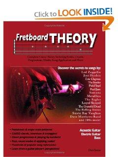 fretboard-theory